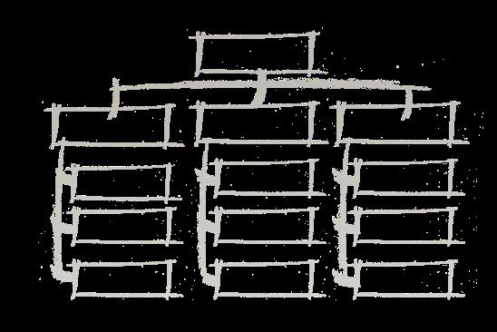 Organigramm 1