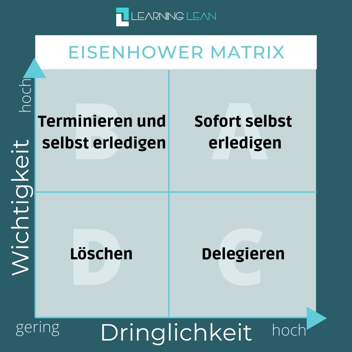 Eisenhower 3